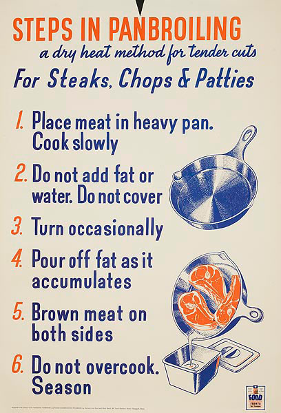 Steps in Panbroiling Original American WWII Homefront Nutrition Poster