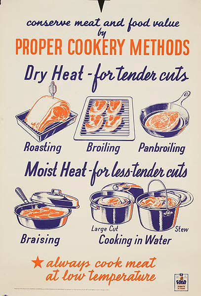 Proper Cookery Original American WWII Homefront Nutrition Poster