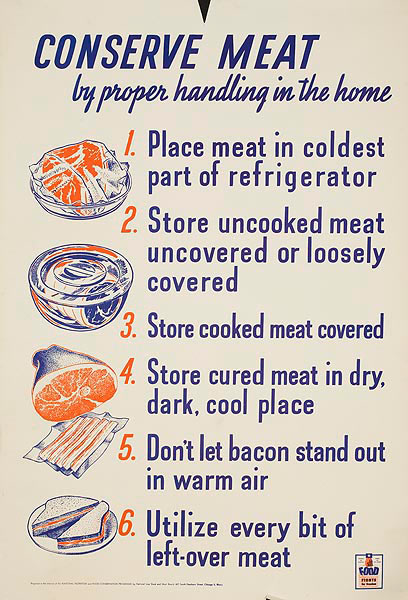 Conserve Meat Original American WWII Homefront Nutrition Poster