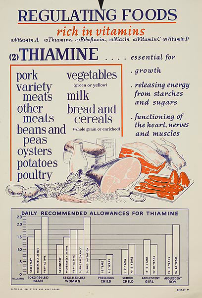 Thiamine Original American WWII Homefront Nutrition Poster