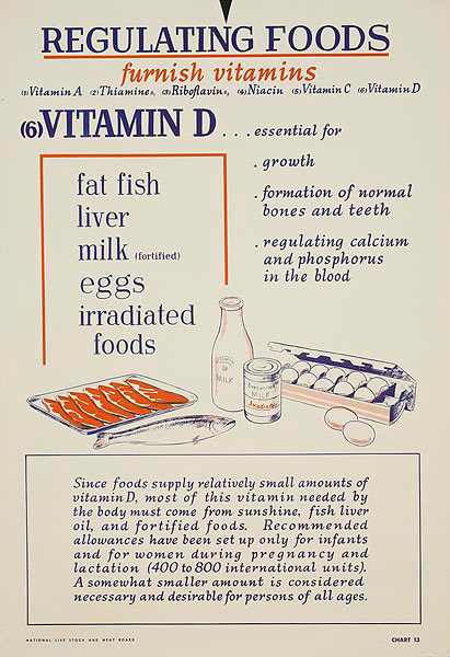 Vitamin D Original American WWII Homefront Nutrition Poster