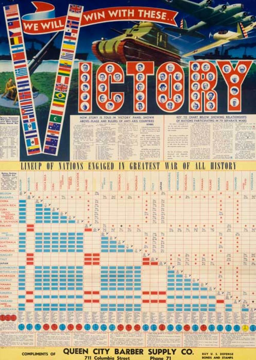 We Will Win With These Victory Original American WWII Poster Chart of Allies