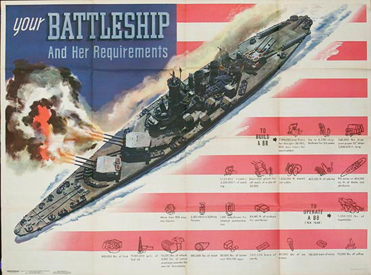 Your Battleship Original WWI Poster