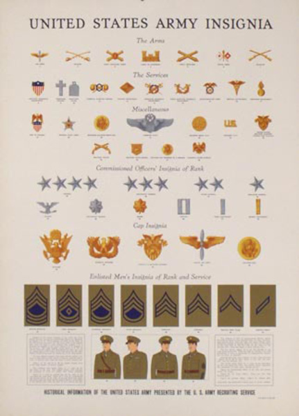 US Army Insignias Original WWII Poster