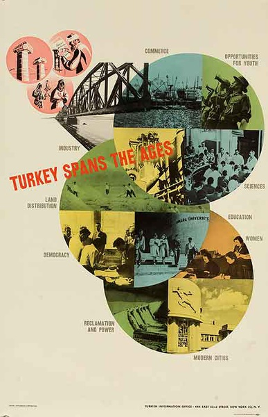 Turkey Spans The Ages Original Trave Poster