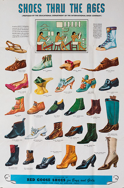 Shoes Through the Ages Original Red Goose Shoes Poster