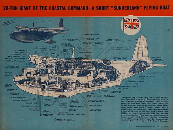 Original British WWII Poster Sunderland Flying Boat