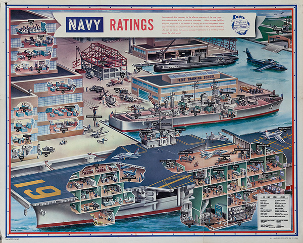 Navy Ratings Original Korean War Era US Navy Recruiting Poster