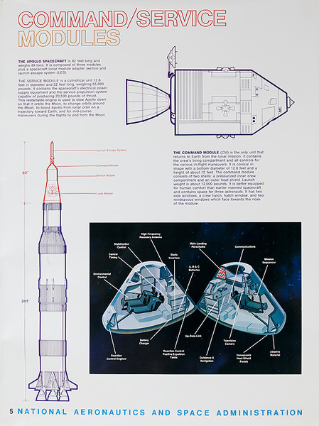NASA Apollo Program Educational and Science Poster #5 Command Service Module