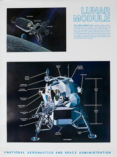 NASA Apollo Program Educational and Science Poster #6 Lunar Module