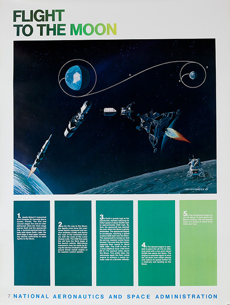 NASA Apollo Program Educational and Science Poster #7 Flight to the Moon