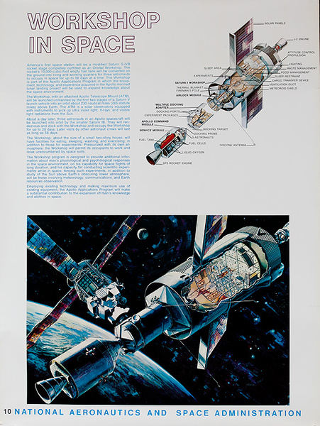 NASA Apollo Program Educational and Science Poster #10 Workshop in Space